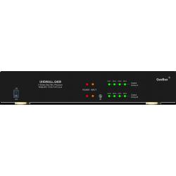 Videowall controller