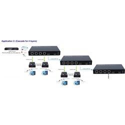 Kit Distribuidor HDMI 1x4 por Cat5e/6